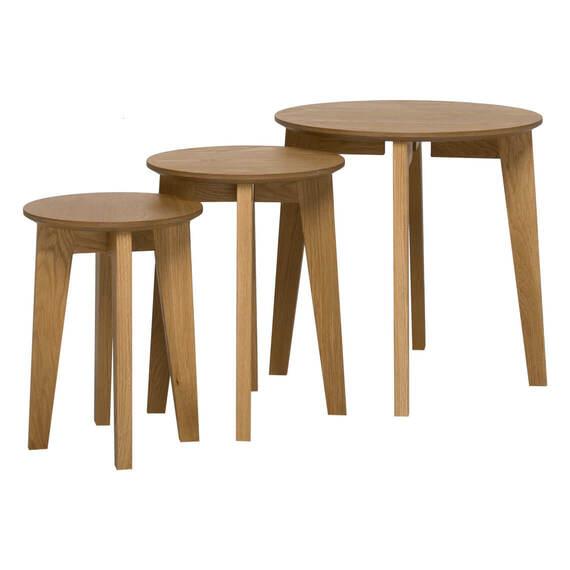 INGRID Nest of Tables
