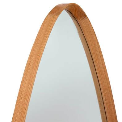 SARAI Mirror